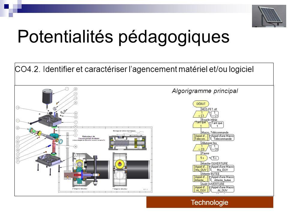 Potentialités pédagogiques CO4.2. Identifier et caractériser lagencement matériel et/ou logiciel Technologie Algorigramme principal