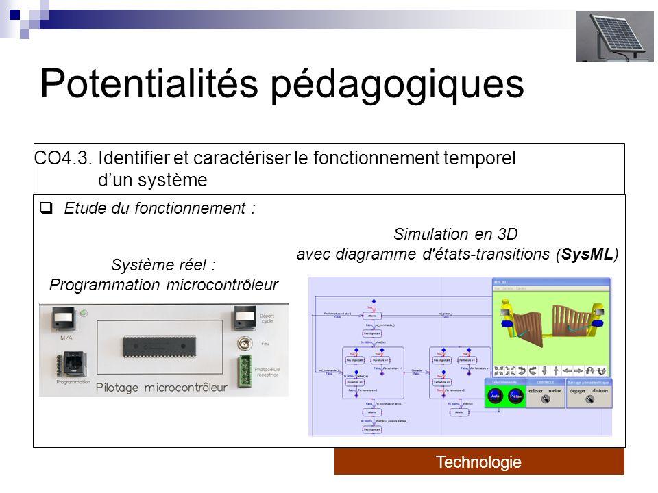 Potentialités pédagogiques Etude du fonctionnement : CO4.3. Identifier et caractériser le fonctionnement temporel dun système Technologie Simulation e