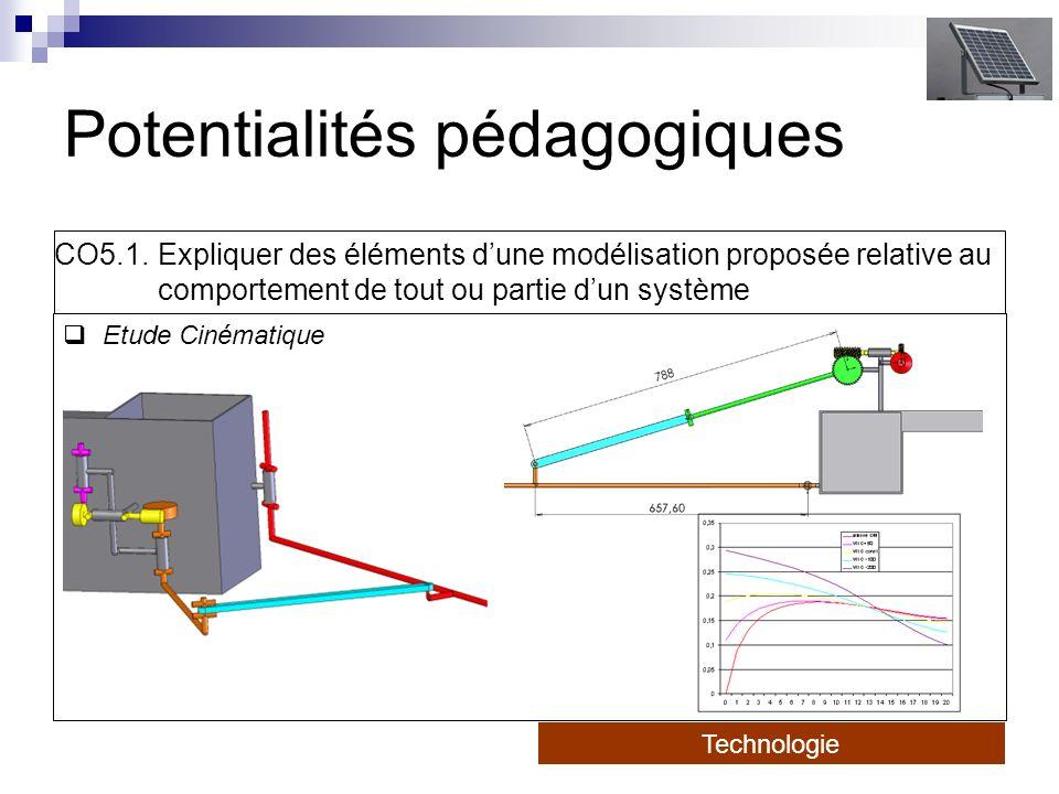 Potentialités pédagogiques Etude Cinématique CO5.1. Expliquer des éléments dune modélisation proposée relative au comportement de tout ou partie dun s
