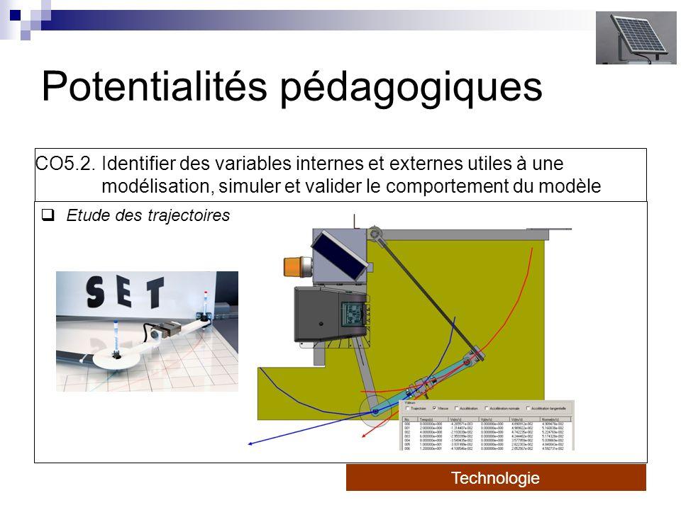 Potentialités pédagogiques Etude des trajectoires CO5.2. Identifier des variables internes et externes utiles à une modélisation, simuler et valider l