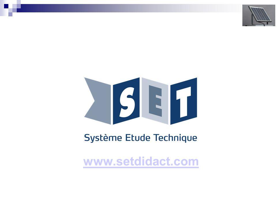 www.setdidact.com