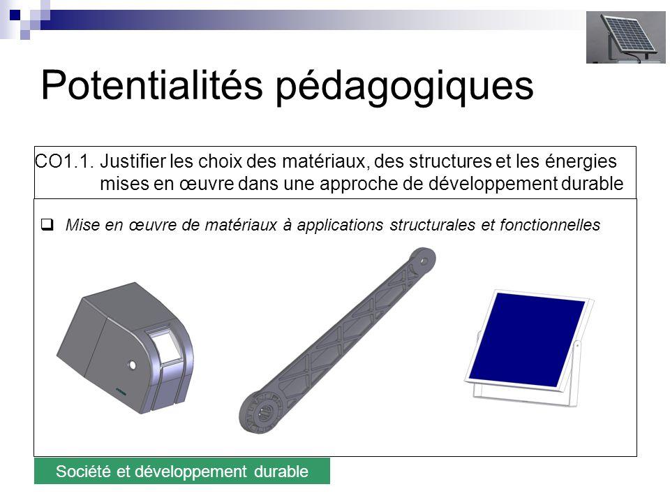 Potentialités pédagogiques Mise en œuvre de matériaux à applications structurales et fonctionnelles Société et développement durable CO1.1. Justifier