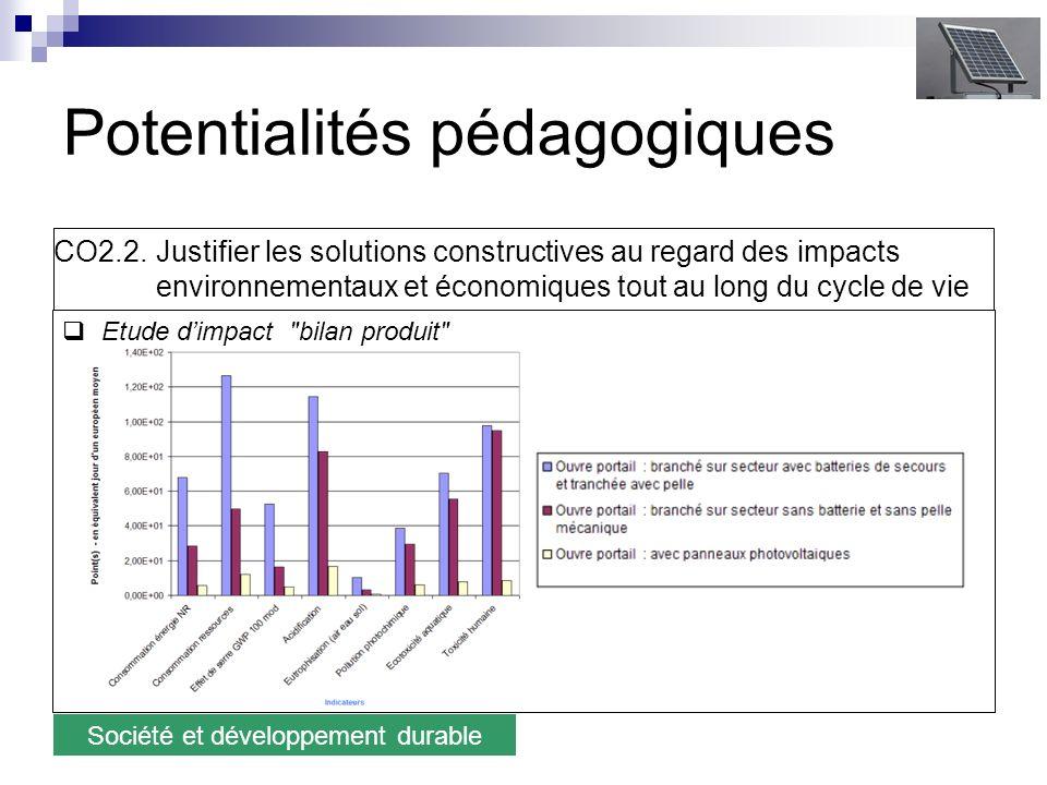 Potentialités pédagogiques Etude dimpact bilan produit Société et développement durable CO2.2.