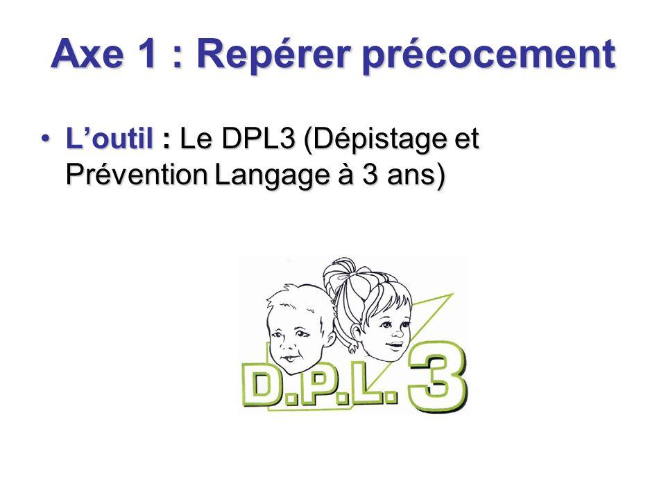 Axe 1 : Repérer précocement Loutil : Le DPL3 (Dépistage et Prévention Langage à 3 ans)Loutil : Le DPL3 (Dépistage et Prévention Langage à 3 ans)