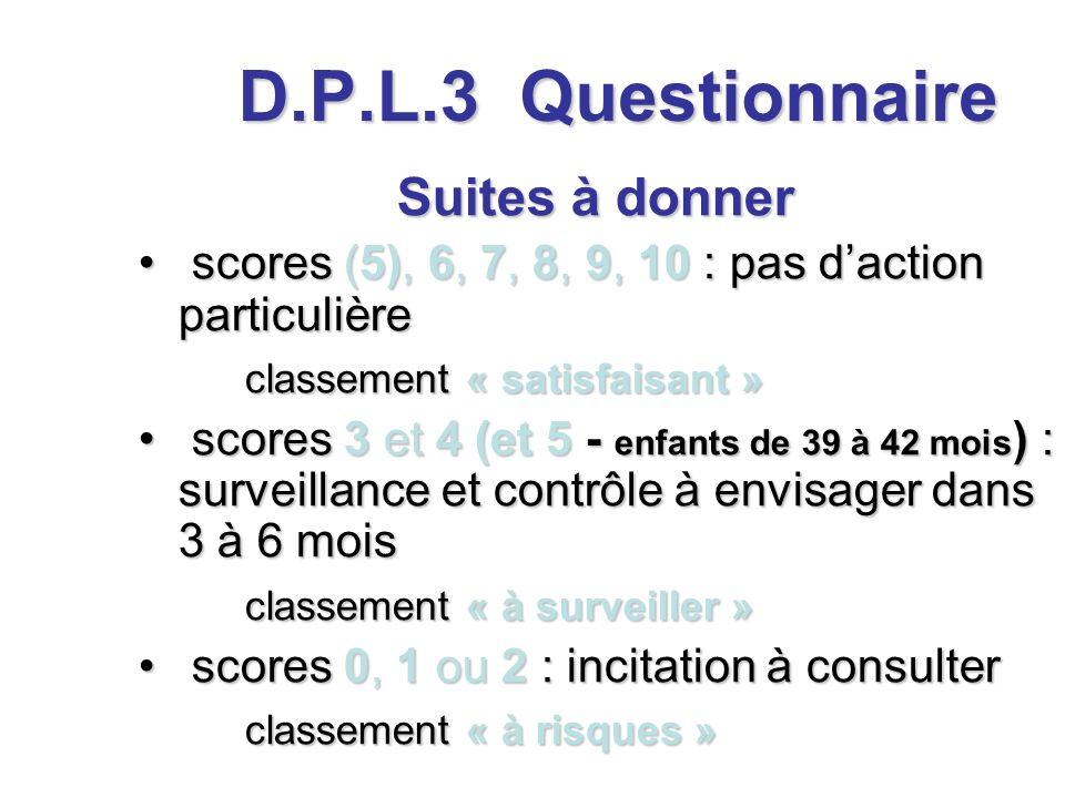 Suites à donner scores (5), 6, 7, 8, 9, 10 : pas daction particulière scores (5), 6, 7, 8, 9, 10 : pas daction particulière classement « satisfaisant