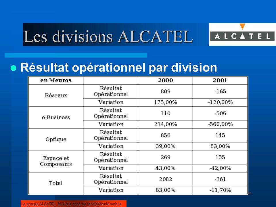 10 Les divisions ALCATEL Résultat opérationnel par division Le groupe ALCATEL face à la crise de la téléphonie mobile