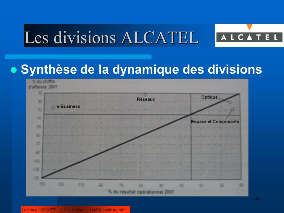 11 Les divisions ALCATEL Synthèse de la dynamique des divisions Le groupe ALCATEL face à la crise de la téléphonie mobile