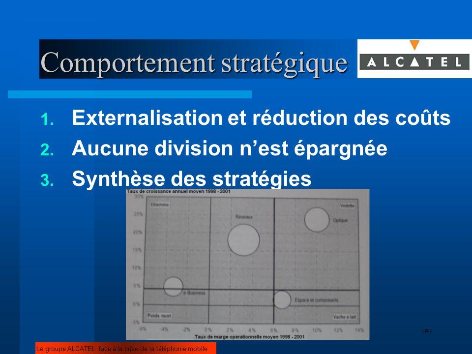 14 Comportement stratégique Le groupe ALCATEL face à la crise de la téléphonie mobile 1. Externalisation et réduction des coûts 2. Aucune division nes