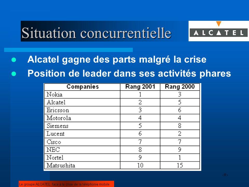 16 Situation concurrentielle Alcatel gagne des parts malgré la crise Position de leader dans ses activités phares Le groupe ALCATEL face à la crise de