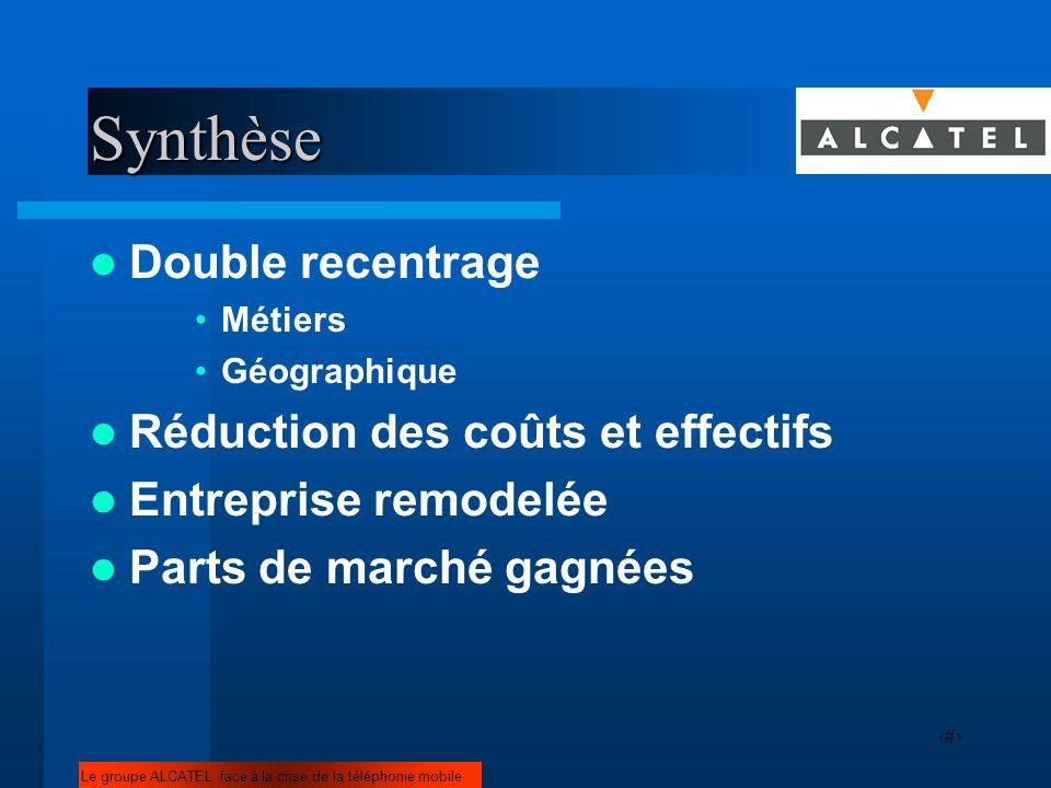 17Synthèse Double recentrage Métiers Géographique Réduction des coûts et effectifs Entreprise remodelée Parts de marché gagnées Le groupe ALCATEL face