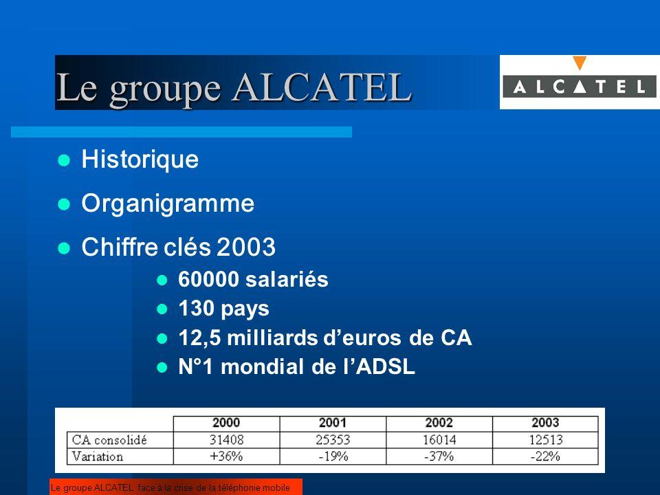 3 Historique Le groupe ALCATEL face à la crise de la téléphonie mobile Le groupe ALCATEL Organigramme Chiffre clés 2003 60000 salariés 130 pays 12,5 m
