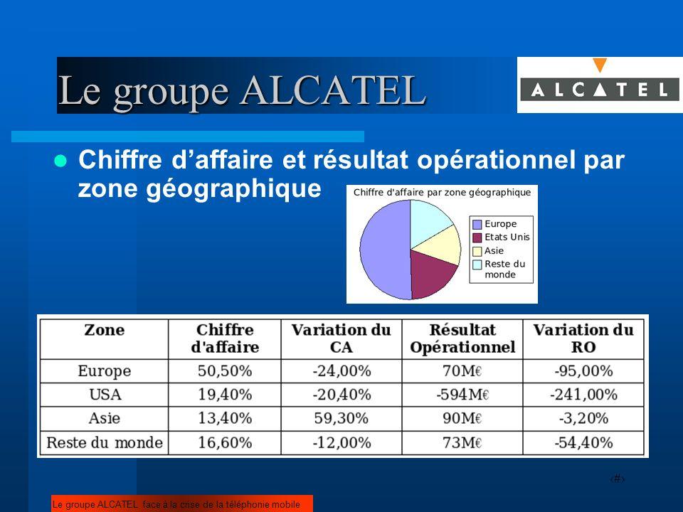 6 Chiffre daffaire et résultat opérationnel par zone géographique Le groupe ALCATEL face à la crise de la téléphonie mobile Le groupe ALCATEL