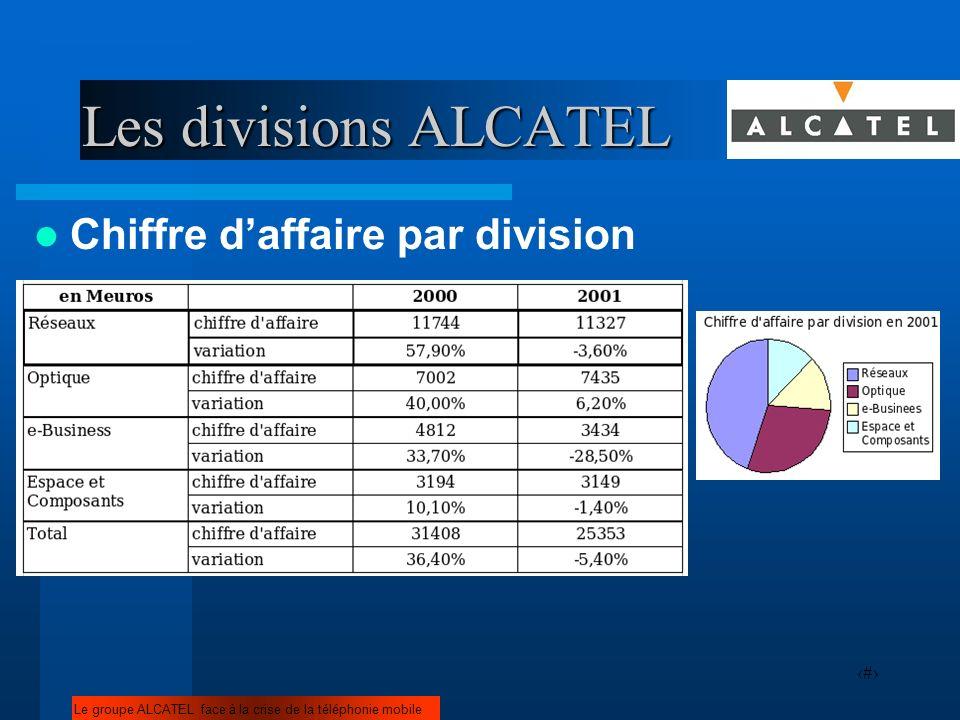 9 Les divisions ALCATEL Chiffre daffaire par division Le groupe ALCATEL face à la crise de la téléphonie mobile