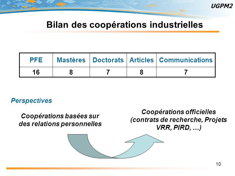 10 Bilan des coopérations industrielles PFEMastèresDoctoratsArticlesCommunications 168787 Perspectives Coopérations officielles (contrats de recherche