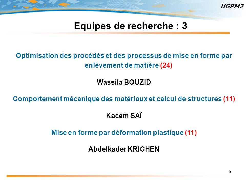 5 Equipes de recherche : 3 Optimisation des procédés et des processus de mise en forme par enlèvement de matière (24) Wassila BOUZID Comportement méca