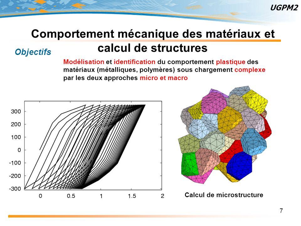 7 Objectifs UGPM2 Modélisation et identification du comportement plastique des matériaux (métalliques, polymères) sous chargement complexe par les deu