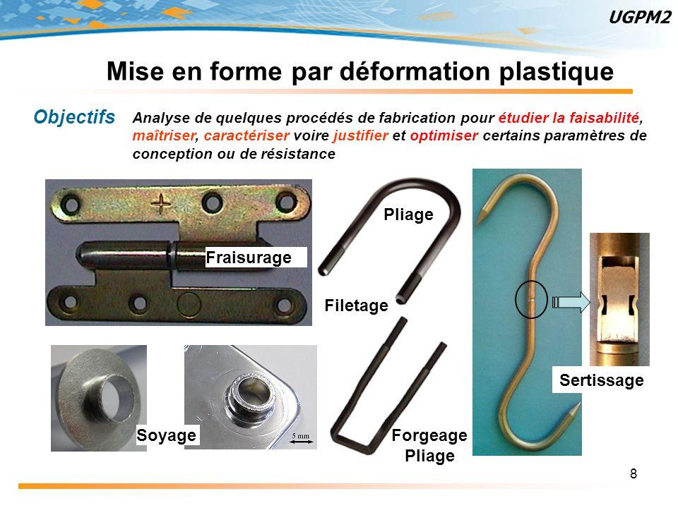 8 Mise en forme par déformation plastique Objectifs Analyse de quelques procédés de fabrication pour étudier la faisabilité, maîtriser, caractériser v