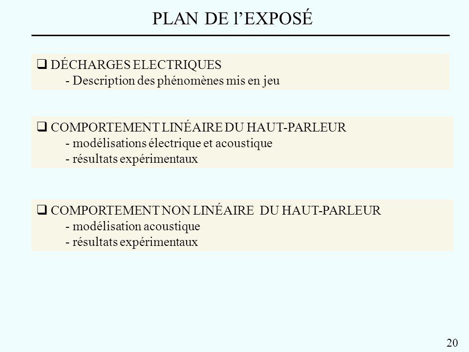 DÉCHARGES ELECTRIQUES - Description des phénomènes mis en jeu COMPORTEMENT LINÉAIRE DU HAUT-PARLEUR - modélisations électrique et acoustique - résulta