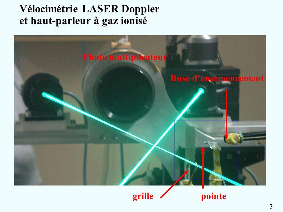 Vélocimétrie LASER Doppler Buse densemencement grillepointe 3 Photo multiplicateur et haut-parleur à gaz ionisé