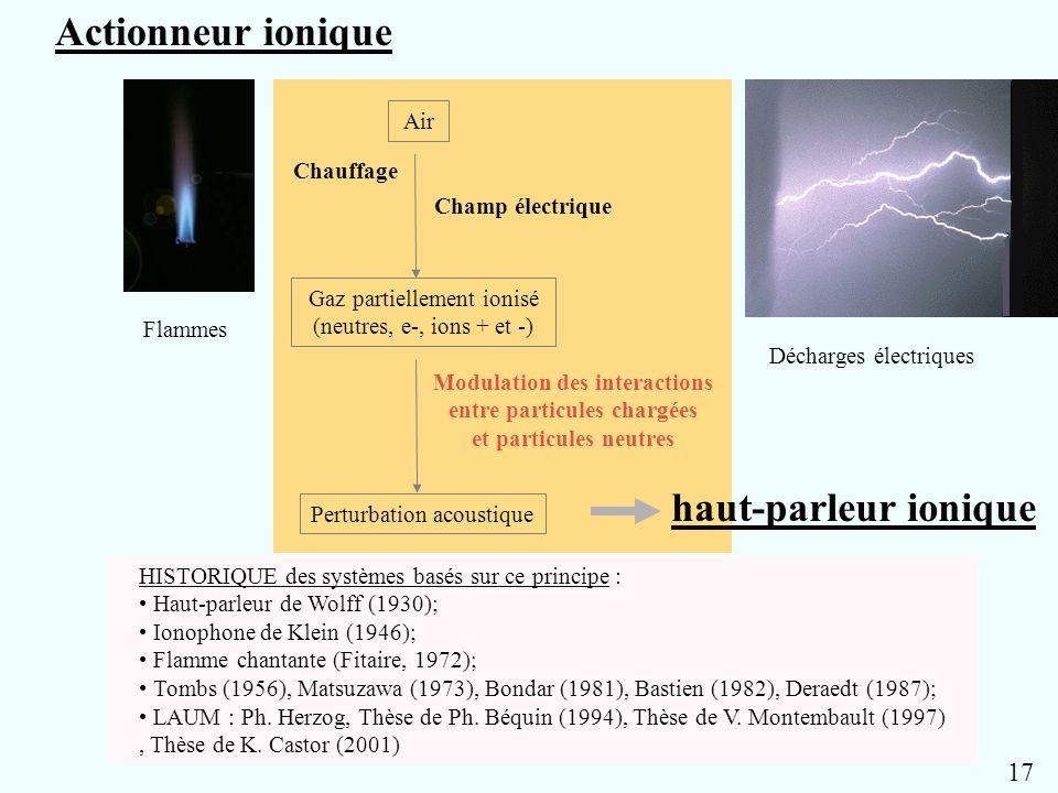 Gaz partiellement ionisé (neutres, e-, ions + et -) Champ électrique Air Modulation des interactions entre particules chargées et particules neutres P
