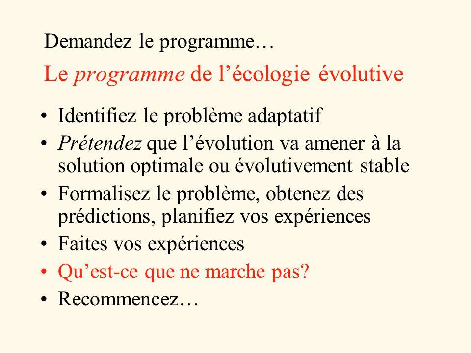 Le programme de lécologie évolutive Identifiez le problème adaptatif Prétendez que lévolution va amener à la solution optimale ou évolutivement stable