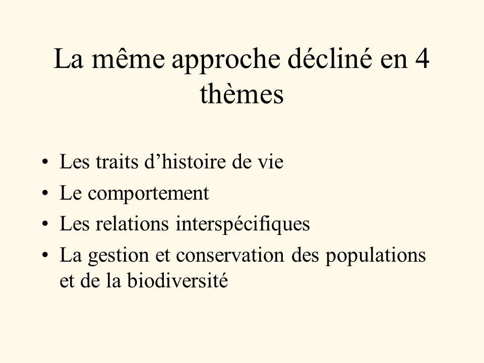 La même approche décliné en 4 thèmes Les traits dhistoire de vie Le comportement Les relations interspécifiques La gestion et conservation des populat