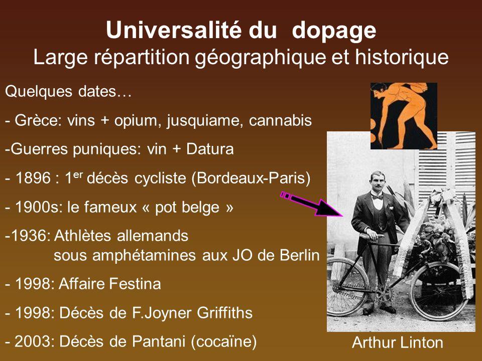 Sensibilité naturelle au dopage Substances modulatrices du comportement : Dopamine, noradrénaline, sérotonine,…. Analgésique, euphorisant : Endomorphi