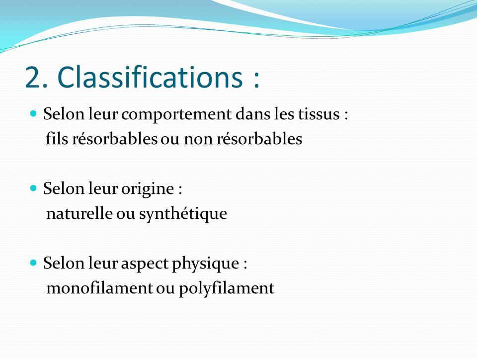 2. Classifications : Selon leur comportement dans les tissus : fils résorbables ou non résorbables Selon leur origine : naturelle ou synthétique Selon