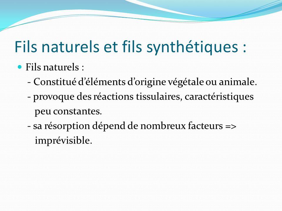 Fils synthétiques : - fabriqué par des procédés chimiques. - caractéristiques constantes.