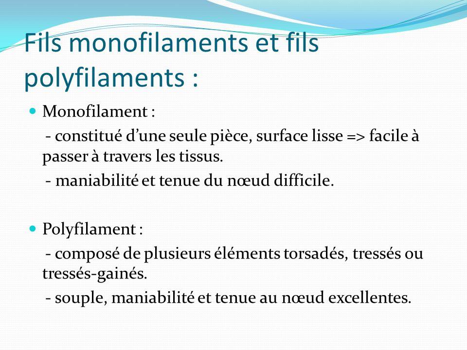 Fils monofilaments et fils polyfilaments : Monofilament : - constitué dune seule pièce, surface lisse => facile à passer à travers les tissus.