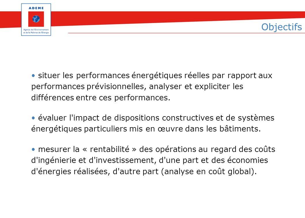 Objectifs situer les performances énergétiques réelles par rapport aux performances prévisionnelles, analyser et expliciter les différences entre ces performances.