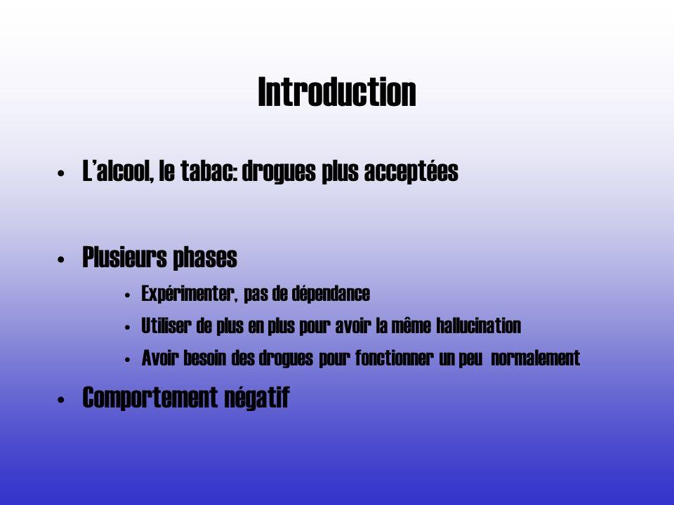 Introduction Lalcool, le tabac: drogues plus acceptées Plusieurs phases Expérimenter, pas de dépendance Utiliser de plus en plus pour avoir la même ha