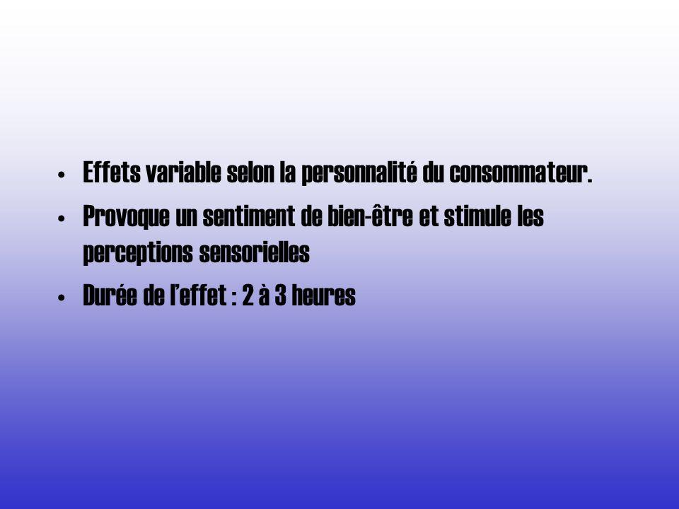 Effets variable selon la personnalité du consommateur. Provoque un sentiment de bien-être et stimule les perceptions sensorielles Durée de leffet : 2