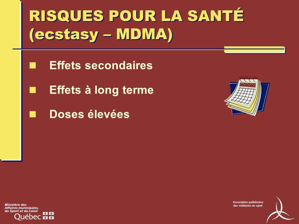 Association québécoise des médecins du sport RISQUES POUR LA SANTÉ (ecstasy – MDMA) Effets secondaires Effets à long terme Doses élevées