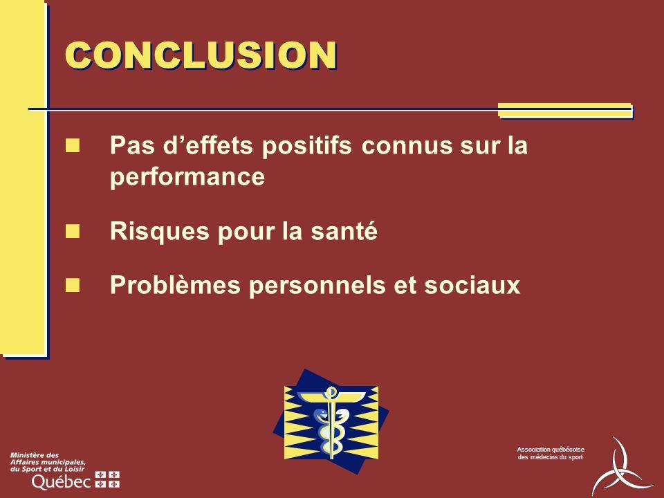 Association québécoise des médecins du sport CONCLUSION Pas deffets positifs connus sur la performance Risques pour la santé Problèmes personnels et s