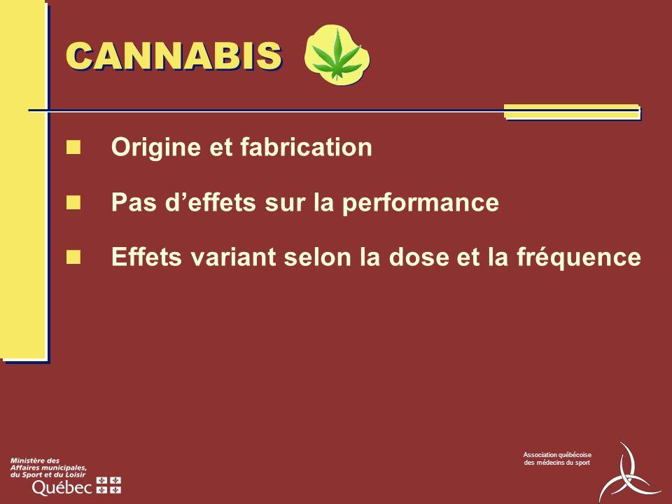 Association québécoise des médecins du sport CANNABIS Origine et fabrication Pas deffets sur la performance Effets variant selon la dose et la fréquen