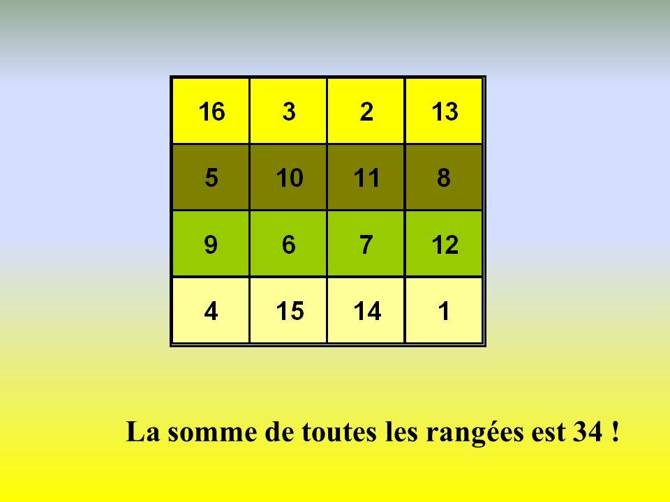 Grossi, ça donne ceci. Mais qua t-il donc de magique? Vous demanderez-vous ? Le chiffre 34 ! Ce chiffre est la somme des différents champs du carré.