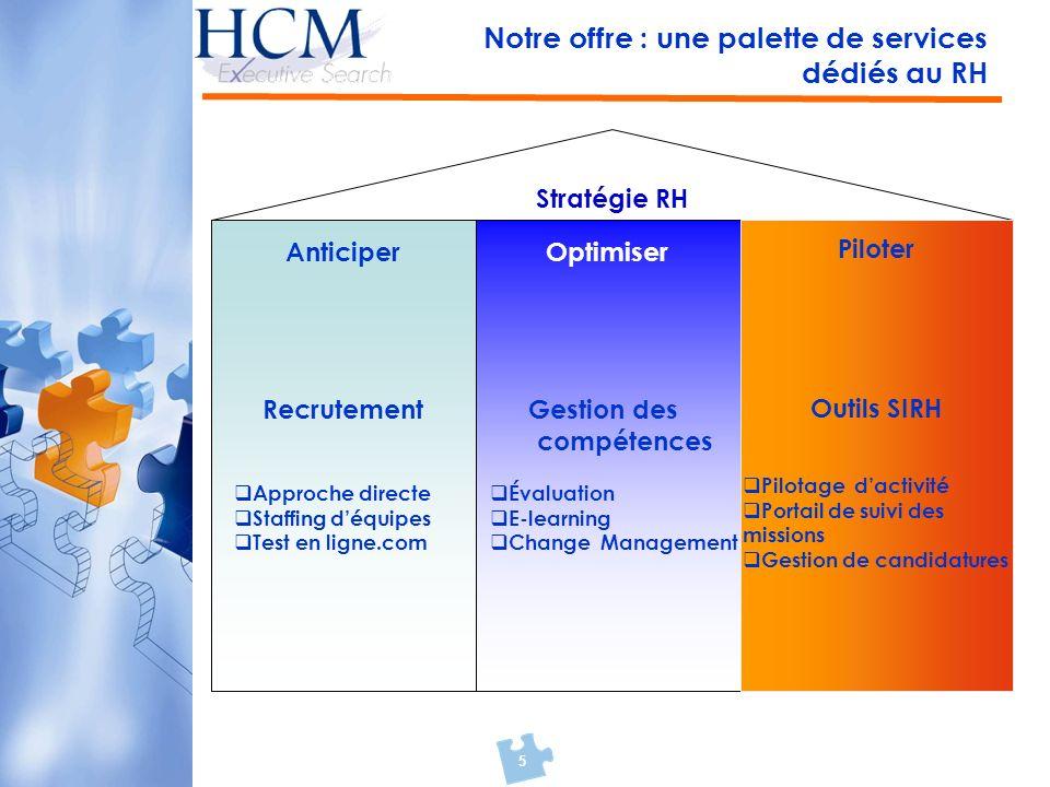 5 Notre offre : une palette de services dédiés au RH Stratégie RH Anticiper Recrutement Optimiser Gestion des compétences Piloter Outils SIRH Évaluati