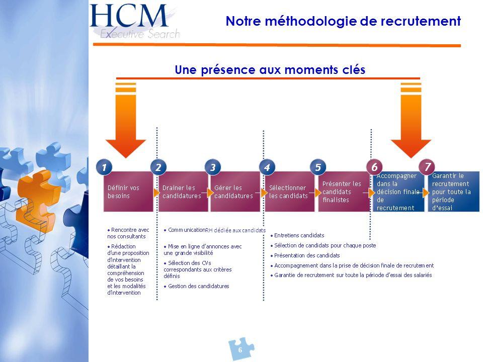 6 Une présence aux moments clés RH dédiée aux candidats Notre méthodologie de recrutement