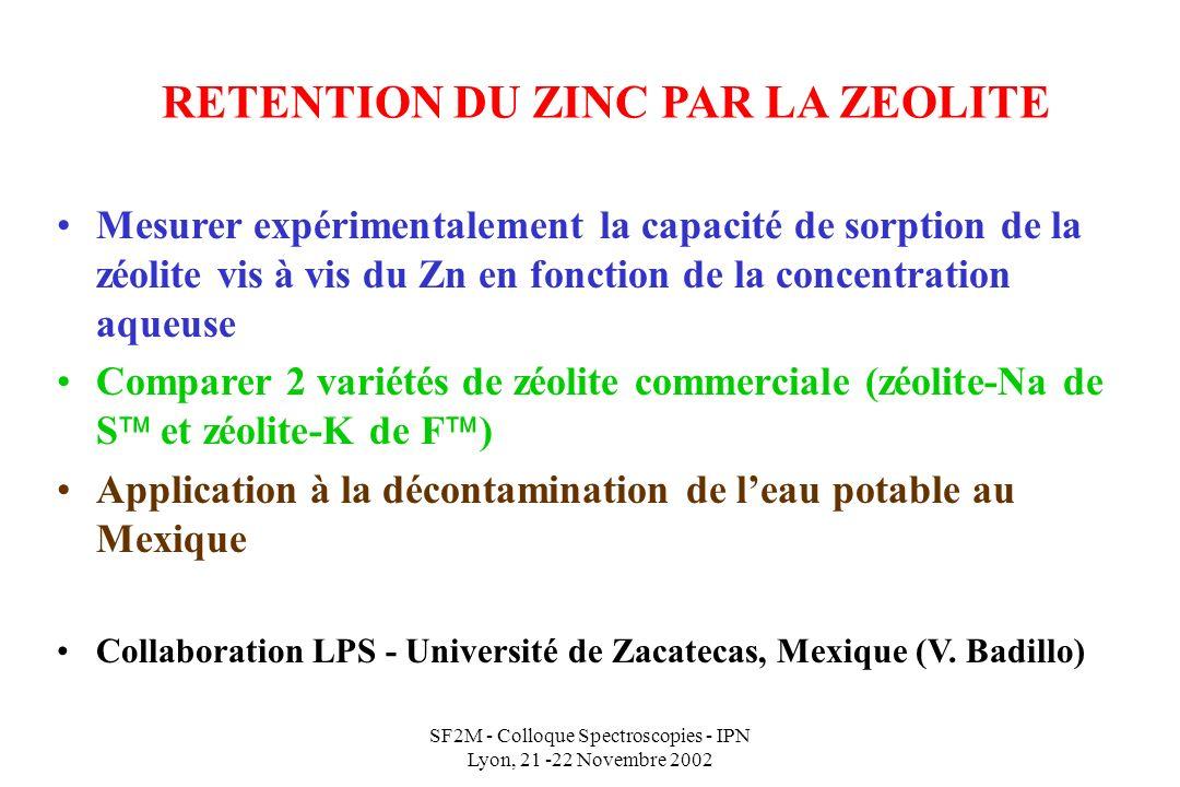 SF2M - Colloque Spectroscopies - IPN Lyon, 21 -22 Novembre 2002 RETENTION DU ZINC PAR LA ZEOLITE Mesurer expérimentalement la capacité de sorption de la zéolite vis à vis du Zn en fonction de la concentration aqueuse Comparer 2 variétés de zéolite commerciale (zéolite-Na de S et zéolite-K de F ) Application à la décontamination de leau potable au Mexique Collaboration LPS - Université de Zacatecas, Mexique (V.