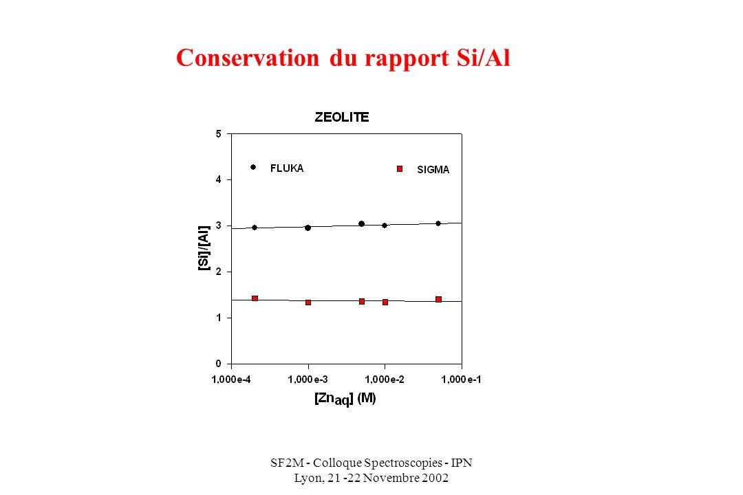 SF2M - Colloque Spectroscopies - IPN Lyon, 21 -22 Novembre 2002 Conservation du rapport Si/Al