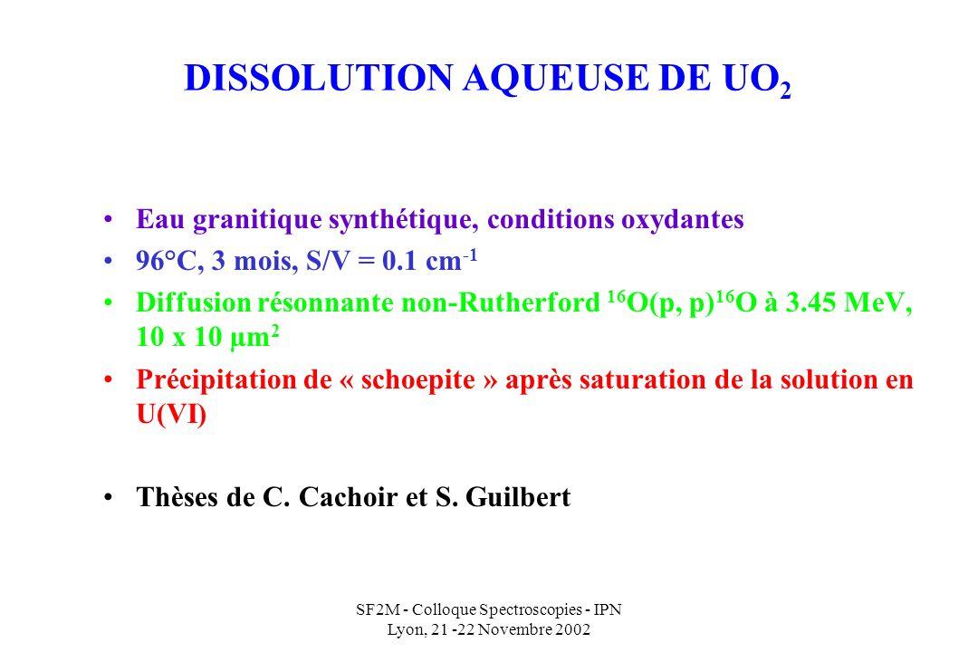 SF2M - Colloque Spectroscopies - IPN Lyon, 21 -22 Novembre 2002 DISSOLUTION AQUEUSE DE UO 2 Eau granitique synthétique, conditions oxydantes 96°C, 3 mois, S/V = 0.1 cm -1 Diffusion résonnante non-Rutherford 16 O(p, p) 16 O à 3.45 MeV, 10 x 10 µm 2 Précipitation de « schoepite » après saturation de la solution en U(VI) Thèses de C.