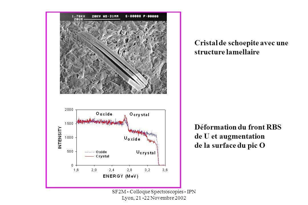 SF2M - Colloque Spectroscopies - IPN Lyon, 21 -22 Novembre 2002 Cristal de schoepite avec une structure lamellaire Déformation du front RBS de U et augmentation de la surface du pic O