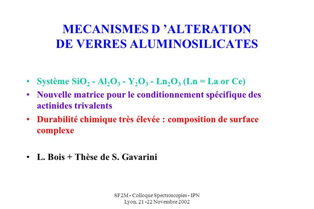 SF2M - Colloque Spectroscopies - IPN Lyon, 21 -22 Novembre 2002 MECANISMES D ALTERATION DE VERRES ALUMINOSILICATES Système SiO 2 - Al 2 O 3 - Y 2 O 3 - Ln 2 O 3 (Ln = La or Ce) Nouvelle matrice pour le conditionnement spécifique des actinides trivalents Durabilité chimique très élevée : composition de surface complexe L.