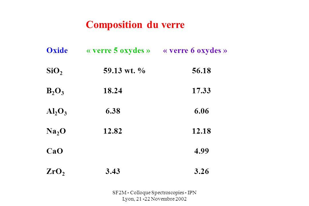 SF2M - Colloque Spectroscopies - IPN Lyon, 21 -22 Novembre 2002 Composition du verre Oxide « verre 5 oxydes » « verre 6 oxydes » SiO 2 59.13 wt. % 56.
