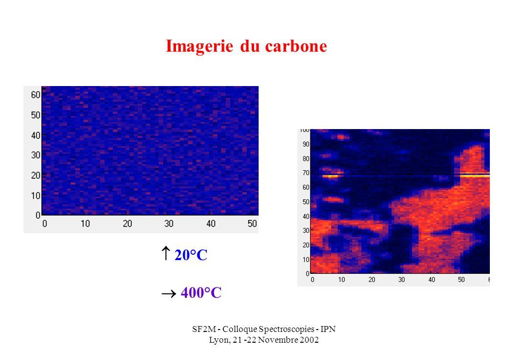 SF2M - Colloque Spectroscopies - IPN Lyon, 21 -22 Novembre 2002 Imagerie du carbone 20°C 400°C
