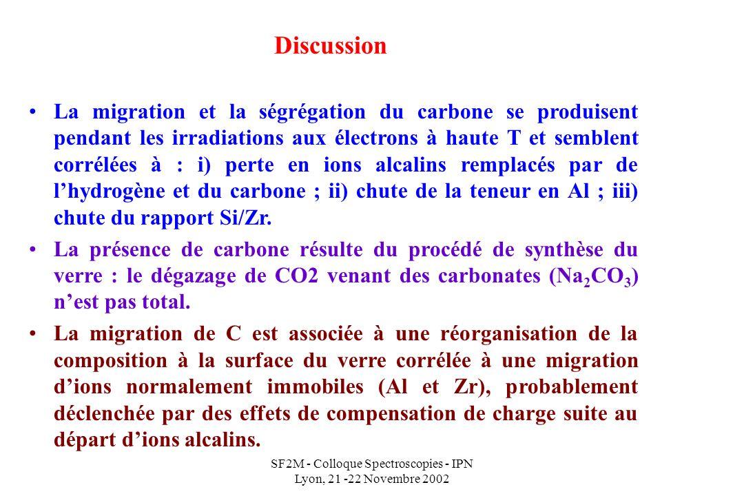 SF2M - Colloque Spectroscopies - IPN Lyon, 21 -22 Novembre 2002 Discussion La migration et la ségrégation du carbone se produisent pendant les irradiations aux électrons à haute T et semblent corrélées à : i) perte en ions alcalins remplacés par de lhydrogène et du carbone ; ii) chute de la teneur en Al ; iii) chute du rapport Si/Zr.