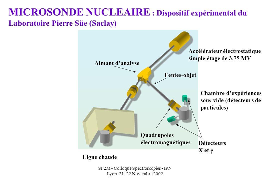 SF2M - Colloque Spectroscopies - IPN Lyon, 21 -22 Novembre 2002 Accélérateur électrostatique simple étage de 3.75 MV Ligne chaude Quadrupoles électrom