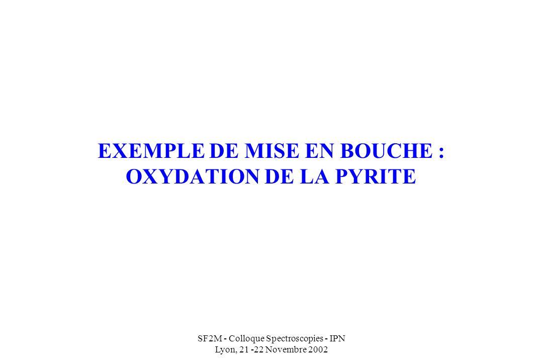 SF2M - Colloque Spectroscopies - IPN Lyon, 21 -22 Novembre 2002 EXEMPLE DE MISE EN BOUCHE : OXYDATION DE LA PYRITE