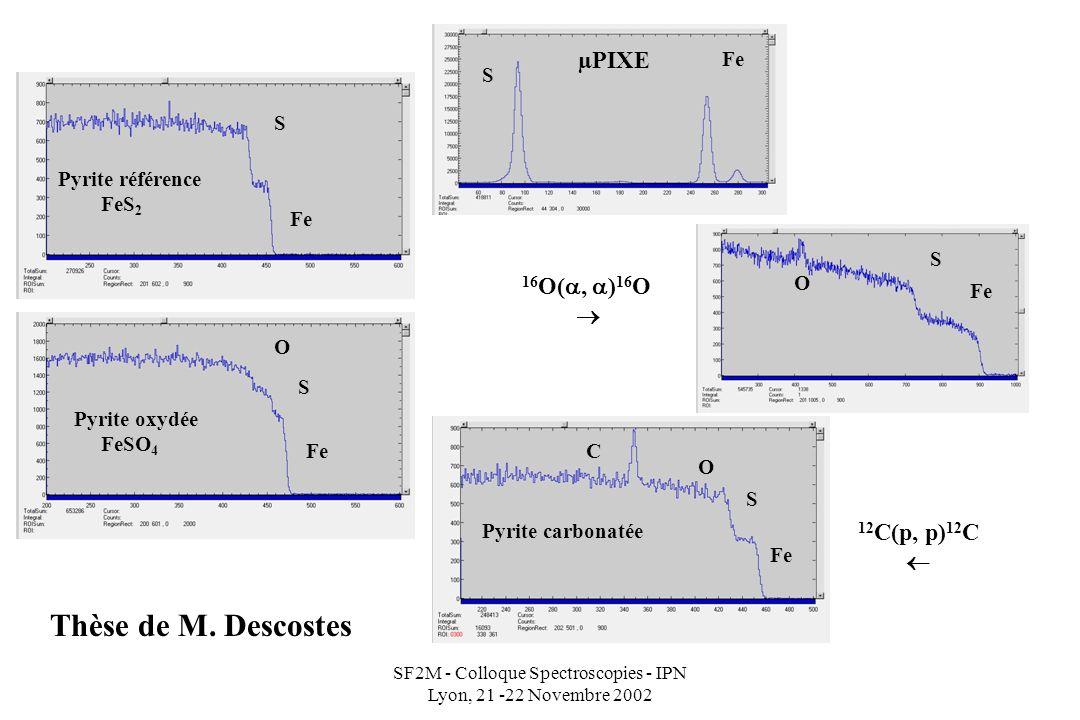 SF2M - Colloque Spectroscopies - IPN Lyon, 21 -22 Novembre 2002 Pyrite référence FeS 2 Fe S Pyrite oxydée FeSO 4 Fe O S µPIXE S Fe O S 16 O(, ) 16 O 12 C(p, p) 12 C Pyrite carbonatée C O S Fe Thèse de M.